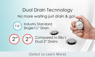 Ellas Bubbles Dual Drain Technology and Fast Fill Faucets Walk In Bathtubs with Door and Seat